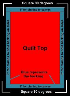 Quilt_Batting_Square_sml.jpg